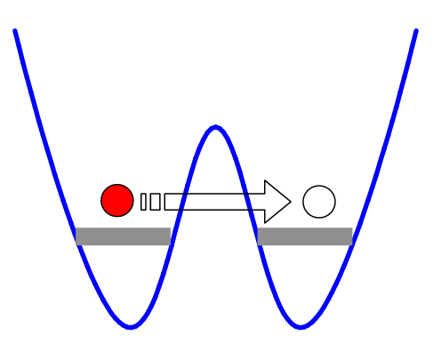 An atom tunneling between sites of a double well system.