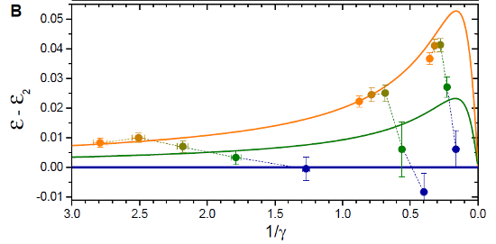 Fig. 3B from the arxiv version of the paper by Wenz et al.