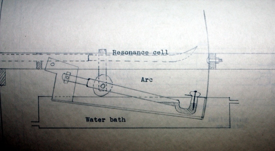 Detail of a figure showing the arrangement of the apparatus.