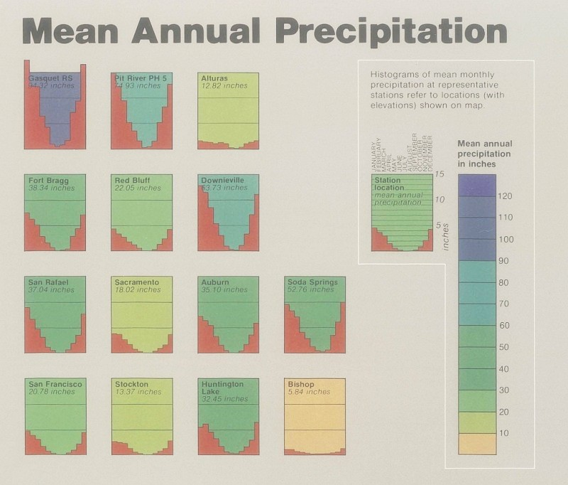 Figure 1: Monthly average precipitation showing the seasonality of precipitation in different parts of California, from the iconic California Water Atlas.
