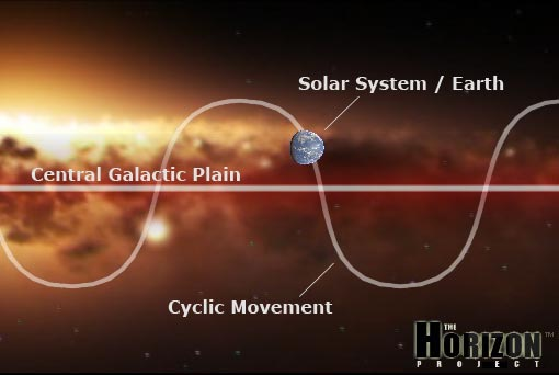 What's going to happen when the Earth passes through the ...