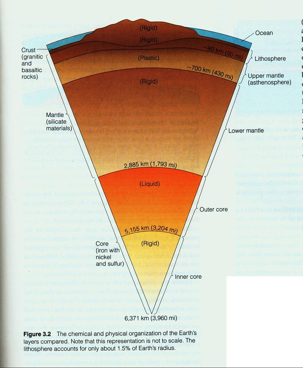 venuss surface temperature is ____ than earths surface temperature