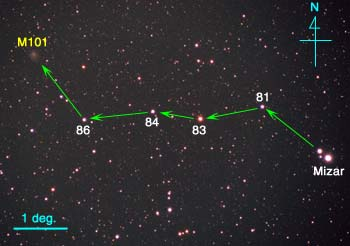 How to find the Pinwheel Galaxy