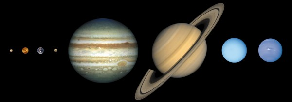 Eight Planets to Scale