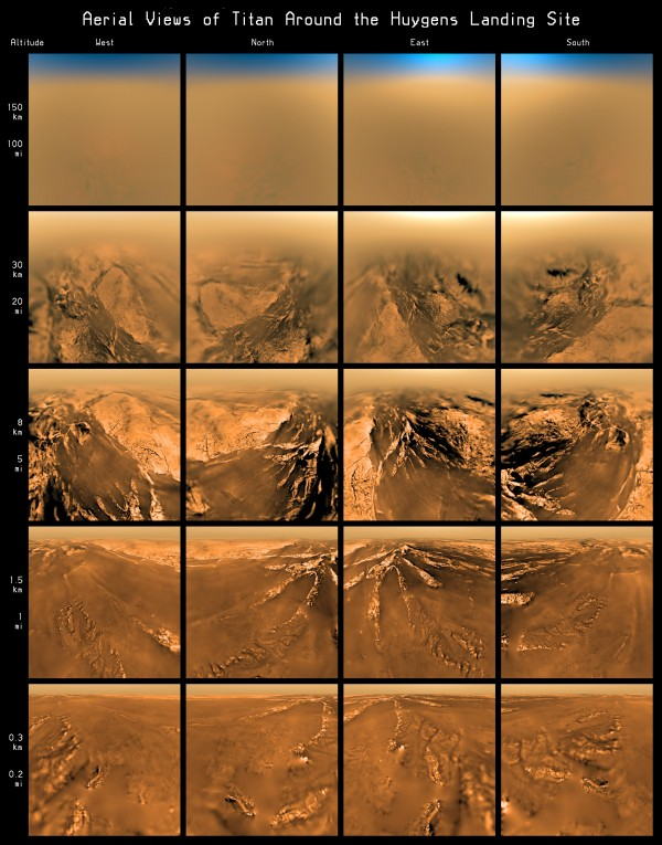 Descent through Titan, with the Huygens Probe