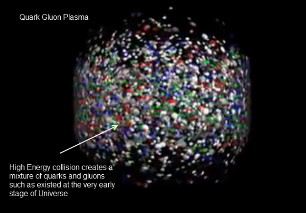 Quark-Gluon plasma