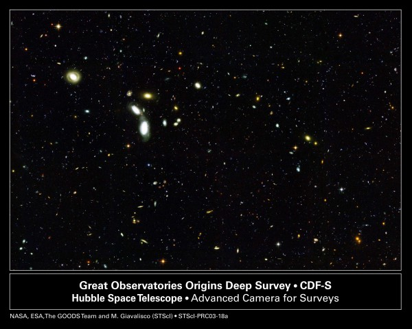 Deep field from Hubble via the GOODS survey