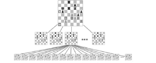 Weekend Diversion: Chess is Almost Solved! | ScienceBlogs