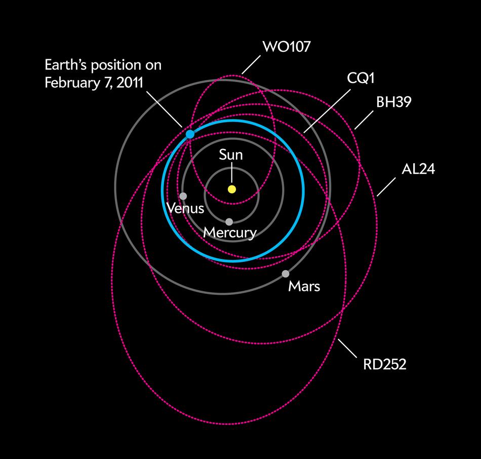 The Universe Just Keeps Trying To Kill Us Scienceblogs Solar Wind Diagram Widows Image Sun Images Credit Jen Christiansen Via Nasa Jet Propulsion Laboratory