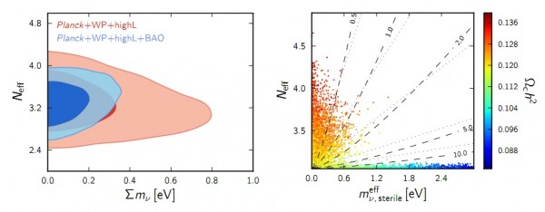 Image credit: Planck Collaboration: P. A. R. Ade et al., 2013, A&A Preprint.