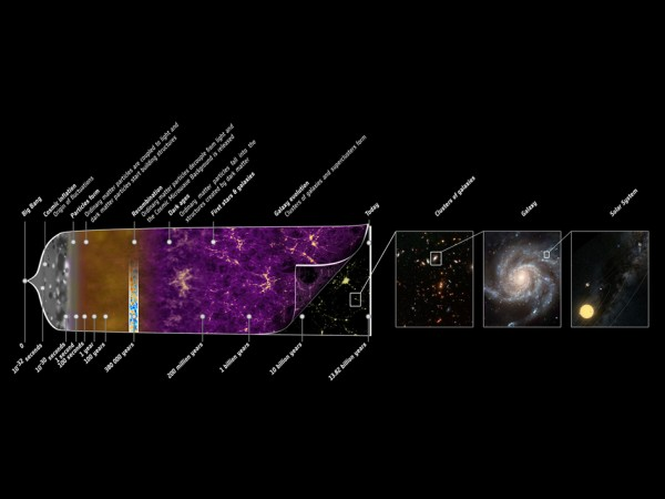 Image credit: ESA and the Planck collaboration.
