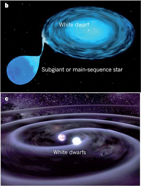Image credit: STSCI, NASA; NASA/T. Strohmayer (GSFC)/D. Berry (Chandra).