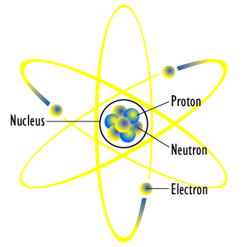 Image credit: Wikimedia Commons user Fastfission.