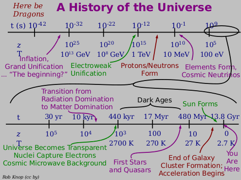Image credit: Rob Knop, via his excellent blog Galactic Interactions.