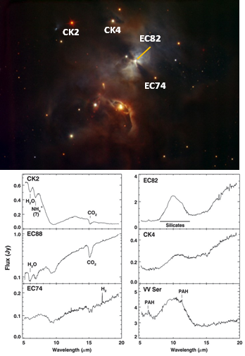 Image credit: ESO, HAWK-1 Instrument Team (top); spectra indicating various chemical compounds via reference 3.