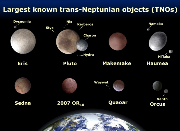 Image credit: NASA, ESA, and A. Feild (STScI), modifications by Lexicon of Wikimedia Commons.