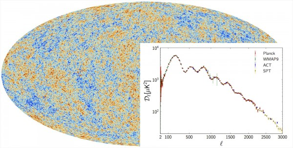 Images credit: P.A.R. Ade et al., Planck Collaboration, via http://arxiv.org/abs/1303.5062.