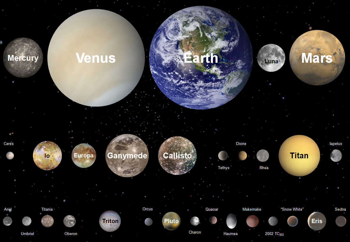planets moons labeled - photo #20