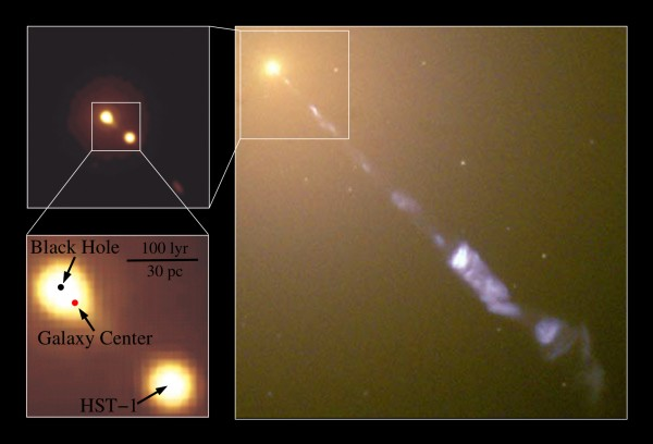 Image credit: NASA and the Hubble Heritage Team (STScI/AURA), J. A. Biretta, W. B. Sparks, F. D. Macchetto, E. S. Perlman.
