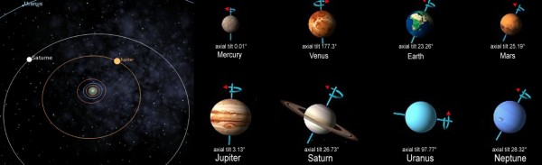 Image credit: 1997-2013 © Astronoo.com — Astronomy, Astrophysics, Evolution and Earth science.