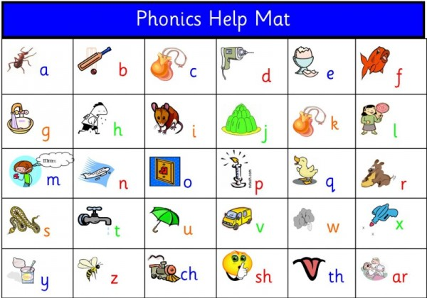 Image credit: Quality Primary Resources, via http://www.qualityprimaryresources.co.uk/Phonics-Table-help-mat.