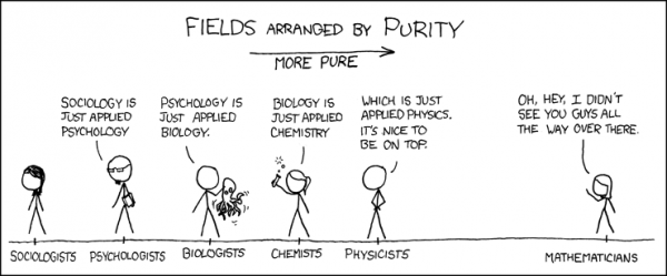 Image credit: Randall Munroe of xkcd, via http://xkcd.com/435/.