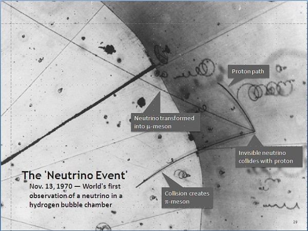The first detection of a neutrino. Charged particles show as trails in a bubble chamber. Credit: Argonne National Laboratory.
