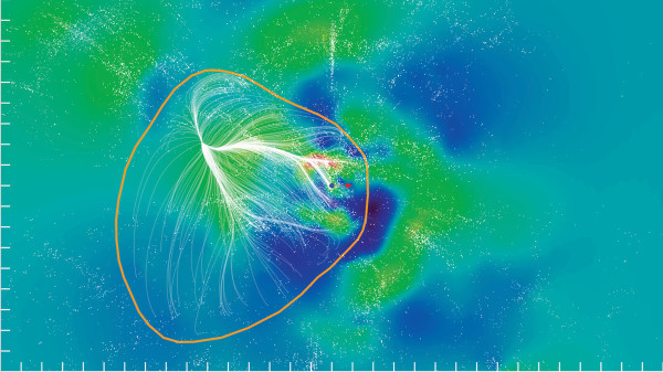 "Image credit: R. Brent Tully (U. Hawaii) et al., SDvision, DP, CEA/Saclay, of Laniakea, our local ""supercluster"" of galaxies."