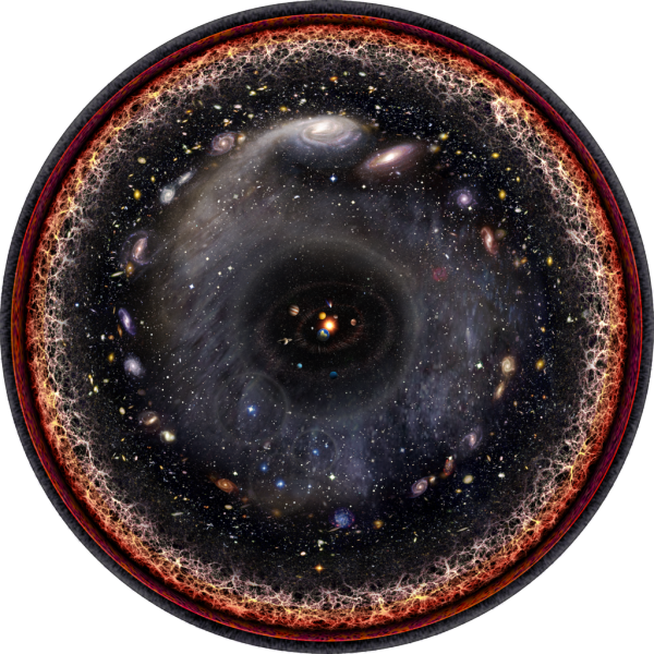 Image credit: Wikimedia Commons user Unmismoobjetivo; of a logarithmic view of the Universe as centered on the Earth.