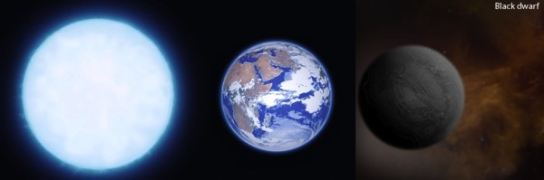 Image credit: White Dwarf, Earth, and Black Dwarf, via BBC / GCSE (L) and SunflowerCosmos (R).