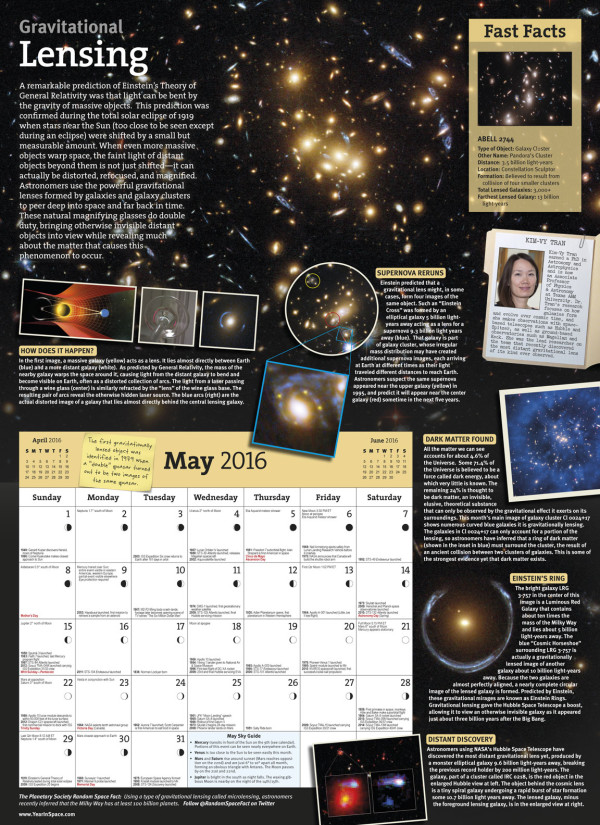 Image credit: Steve Cariddi, The Planetary Society and the Year In Space 2016 calendars.