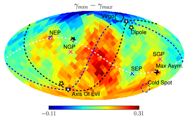 Image credit: Mikelsons, Gatis et al. Mon.Not.Roy.Astron.Soc. 400 (2009) 898 arXiv:0908.1931 [astro-ph.CO].