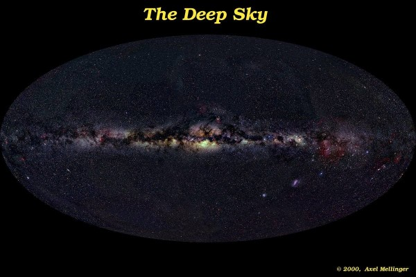 Image credit: Axel Mellinger's All-Sky Milky Way Panorama 1.0 (2000).