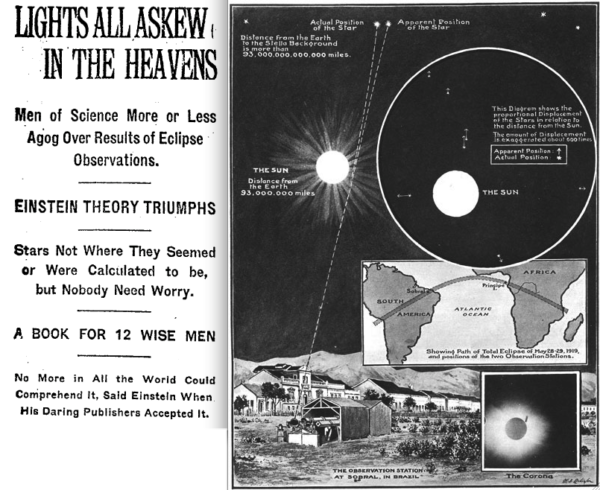 Images credit: New York Times, 10 November 1919 (L); Illustrated London News, 22 November 1919 (R). If the cloud situation had played out differently, the United States might have confirmed this a year prior.