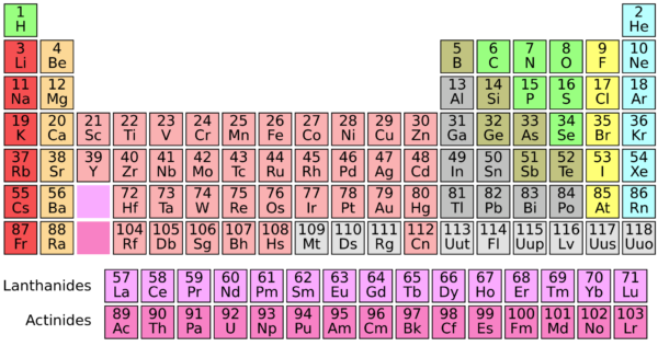 Understanding the cosmic origin of all the elements heavier than hydrogen can give us a powerful window into the Universe's past, as well as insight into our own origins. Image credit: Wikimedia Commons user Cepheus.