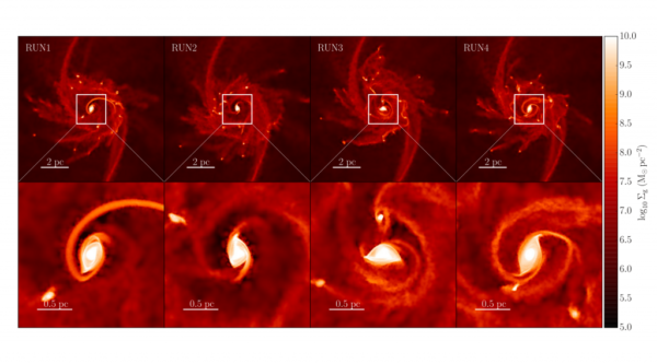 Four different simulations of galaxy-galaxy mergers with low fragmentations. Image credit: Fig. 3 of Mayer et al. (2014), via http://arxiv.org/abs/1411.5683.