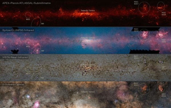 The second panel from the top shows the Milky Way in radio light, showing a large area surrounding the galactic center with virtually no new star formation. Image credit: ESO / ATLASGAL Consortium / NASA / GLIMPSE Consortium / VVV Survey / ESA / Planck / D. Minniti / S. Guisard / Ignacio Toledo / Martin Kornmesser.
