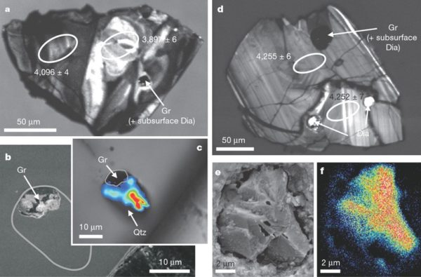 Hadean diamonds embedded in zircon/quartz, some of which date to over 4 billion years old. Image credit: Martina Menneken, Alexander A. Nemchin, Thorsten Geisler, Robert T. Pidgeon & Simon A. Wilde, via http://www.nature.com/nature/journal/v448/n7156/fig_tab/nature06083_F3.html.