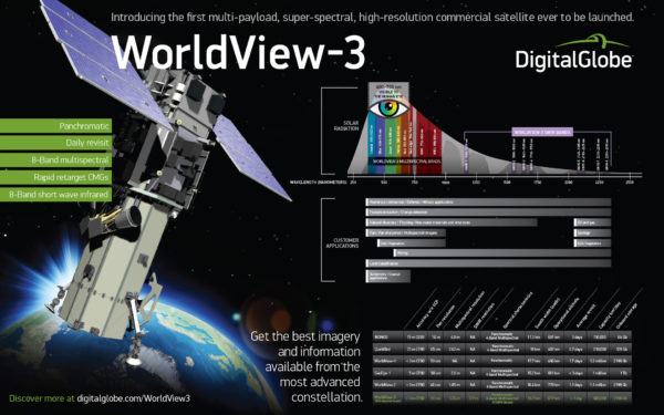 An infographic about Worldview-3. Image credit: DigitalGlobe.