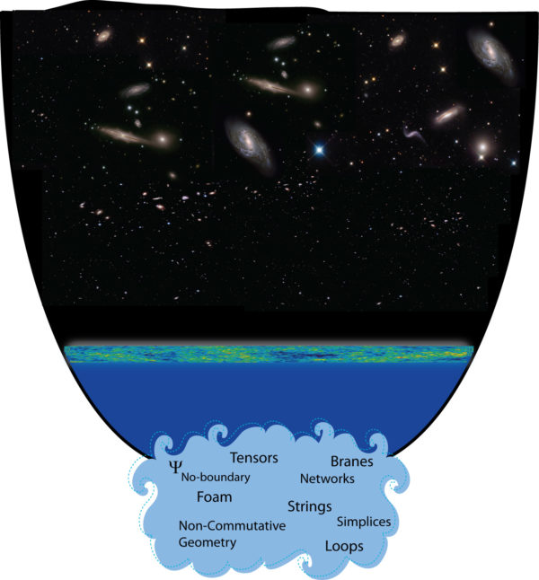 A singularity is where conventional physics breaks down, whether you're talking about the very beginning of the Universe and the birth of space and time or the very central point of a black hole. Distances smaller than the Planck length can effectively be treated as singularities. Image credit: © 2007-2016, Max Planck Institute for Gravitational Physics, Potsdam.