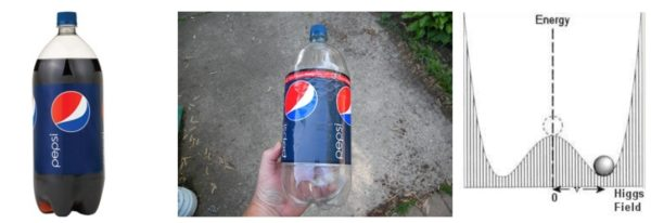 "If inflation is like starting off at the ""top"" of a full soda bottle, then dark energy is like realizing the bottom of your bottle isn't totally empty. In both cases, there's an energy inherent to space itself; inflation's was much larger, but dark energy's is non-zero. Public domain images."