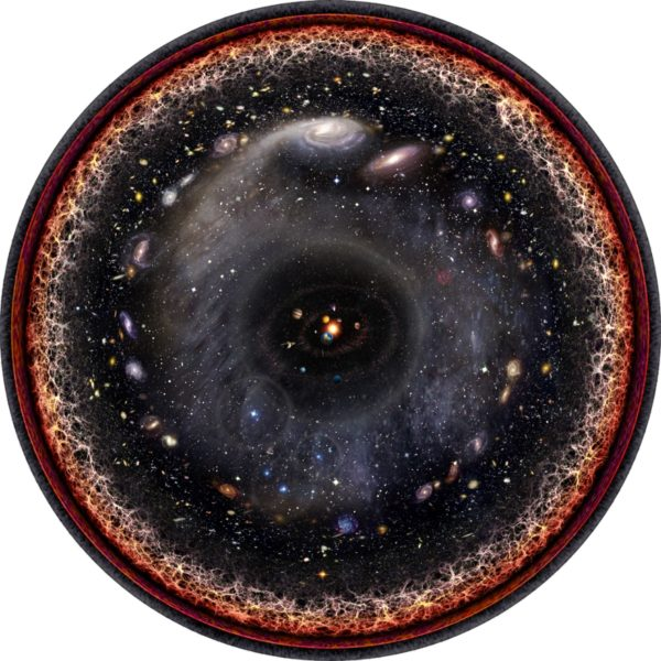 Artist's logarithmic scale conception of the observable universe. Image credit: Wikipedia user Pablo Carlos Budassi.