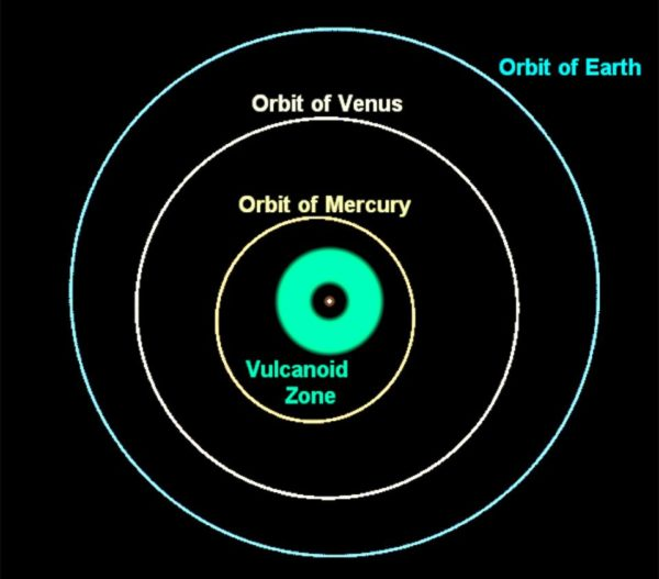 Candidate range for the hypothetical planet Vulcan. Image credit: Wikimedia Commons user Reyk.