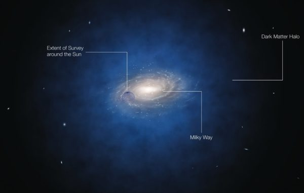 The dark matter halo around galaxies could be explained, in principle, by a new type of entropy that's affected by the normal, baryonic matter present in space. Image credit: ESO / L. Calçada.