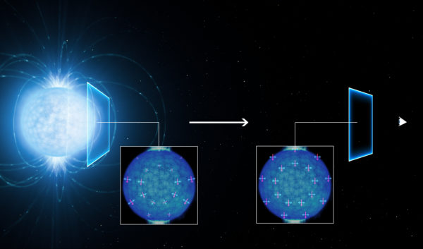 Light coming from the surface of a neutron star can be polarized by the strong magnetic field it passes through, thanks to the phenomenon of vacuum birefringence. Detectors here on Earth can measure the effective rotation of the polarized light. Image credit: ESO/L. Calçada.