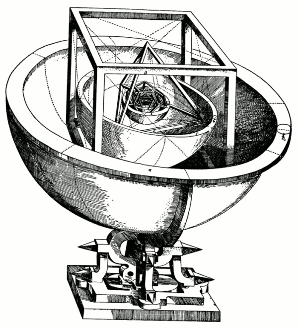 Kepler's Platonic solid model of the Solar system from Mysterium Cosmographicum (1596). Image credit: Johannes Kepler.