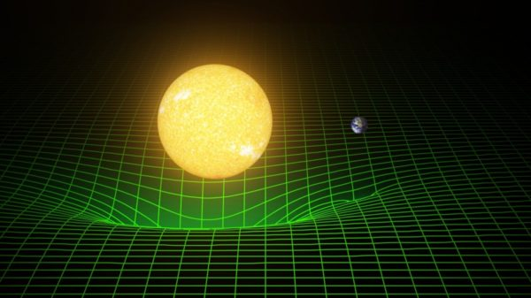 The gravitational behavior of the Earth around the Sun is not due to an invisible gravitational pull, but is better described by the Earth falling freely through curved space dominated by the Sun. Image credit: LIGO / T. Pyle.