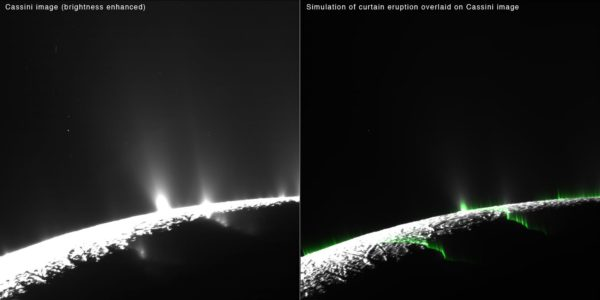 An image of an eruption on Enceladus' surface (L) shown alongside a simulation of the curtain-like eruption from Earth-based scientists (R). Image credit: NASA / Cassini-Huygens mission / Imaging Science Subsystem.