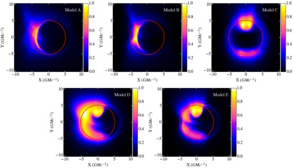 Five different simulations in general relativity, using a magnetohydrodynamic model of the black hole's accretion disk, and how the radio signal will look as a result. Image credit: GRMHD simulations of visibility amplitude variability for Event Horizon Telescope images of Sgr A*, L. Medeiros et al., arXiv:1601.06799.