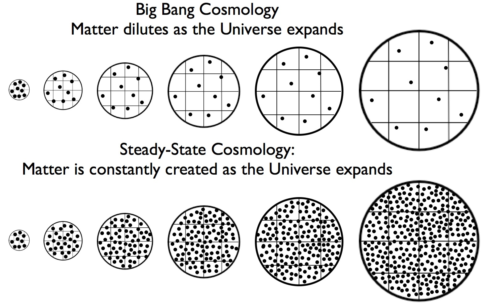 60 years of starstuff: how humanity discovered where our elements come from  (Synopsis)   ScienceBlogs